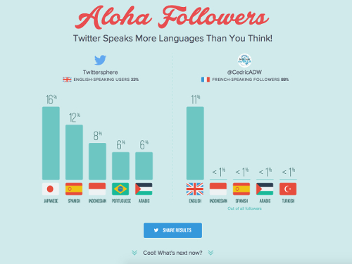 aloha-followers