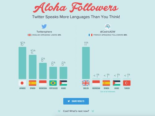 aloha-followers