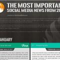evenements-reseaux-sociaux-2014