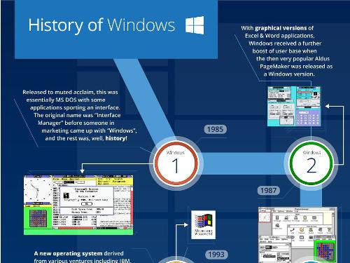 histoire-windows-10